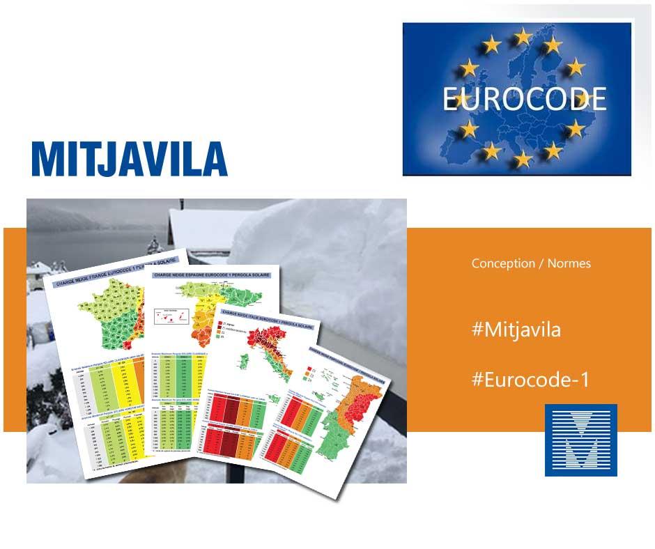 Eurocode1