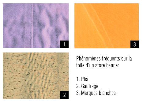 Phénomènes tissu toile de store